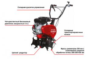 Культиватор ELITECH КБ 4 - новый дизайн
