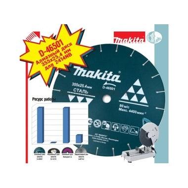 Диск алмазный по металлу Makita D-46501 (355x25,4 мм)